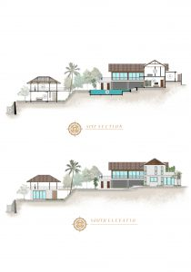 SITE SECTION & ELEVATION